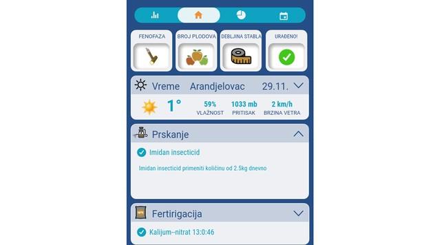 Aplikacija MapMyApple © Agromedia
