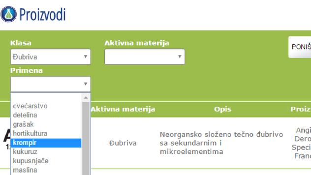 Galenika Fitofarmacija - sajt