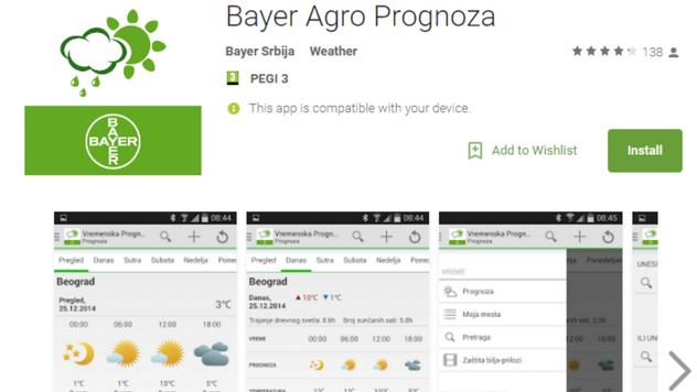 Bayer Agro Prognoza