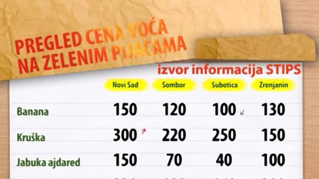 Cene voća na zelenim pijacama za period 25-29.05.2015.