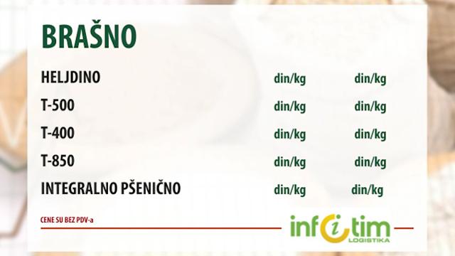 Kretanje cena poljoprivrednih proizvoda za period 15-19.06.2015.