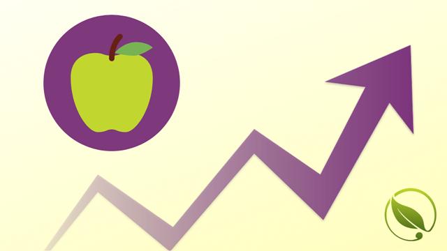 Cene voća za period 05-09.04.2019.