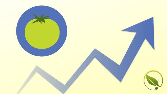 Mladi krompir iz Francuske popunio tezge | Cene Povrća